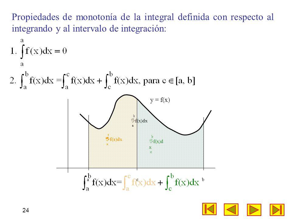 Propiedades de monotonía de la integral definida con respecto al integrando y al intervalo de integración: