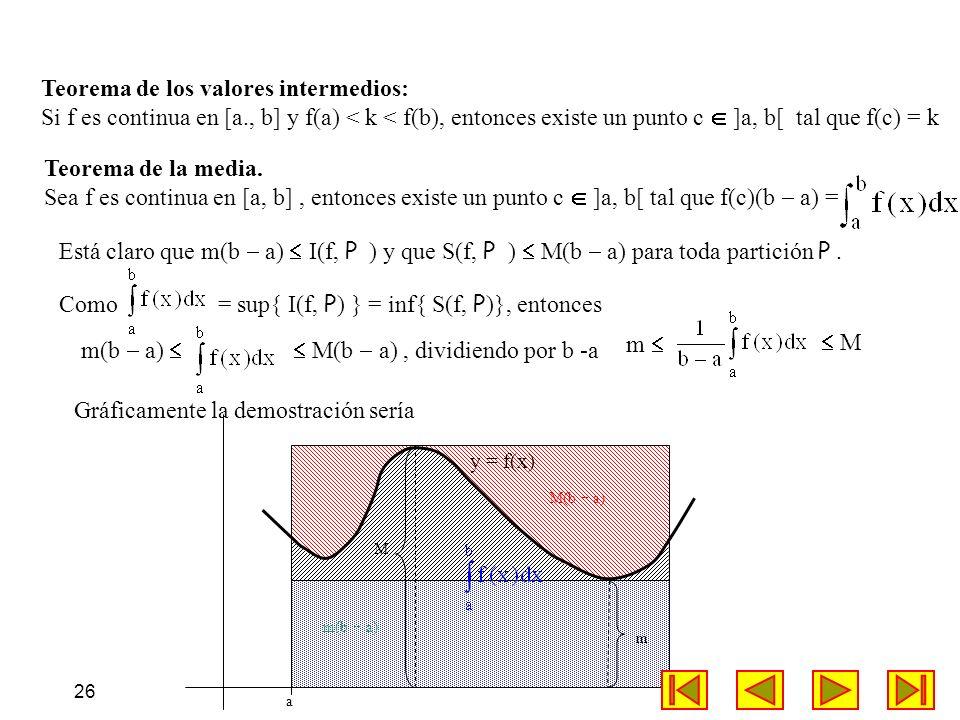 Teorema de los valores intermedios: