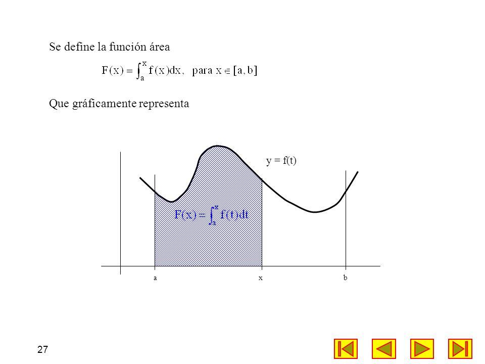 Se define la función área
