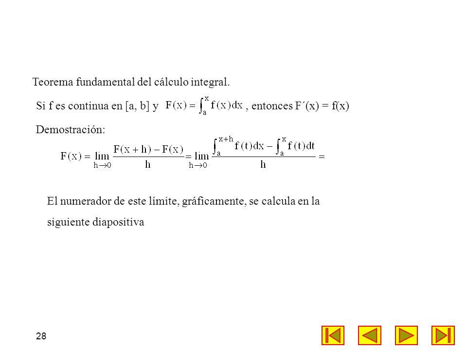Teorema fundamental del cálculo integral.
