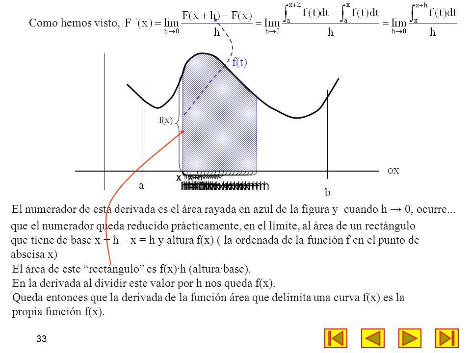 Como hemos visto, f(t) h→0 h h h x + h h x + h h h h h h x + h h x + h