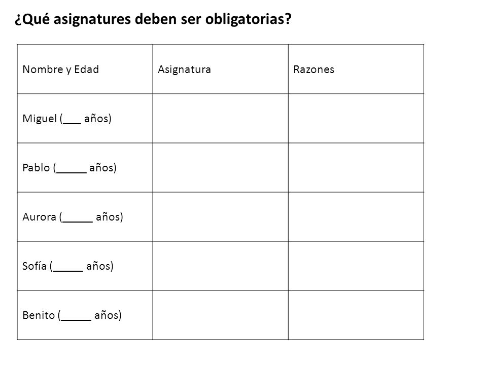 ¿Qué asignatures deben ser obligatorias