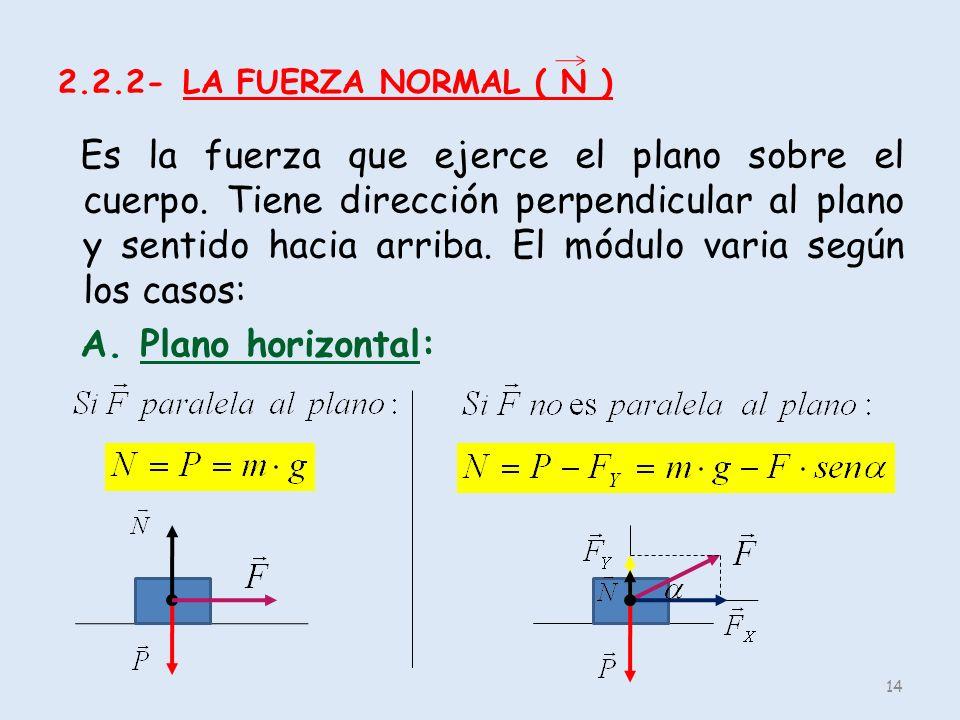 2.2.2- LA FUERZA NORMAL ( N )
