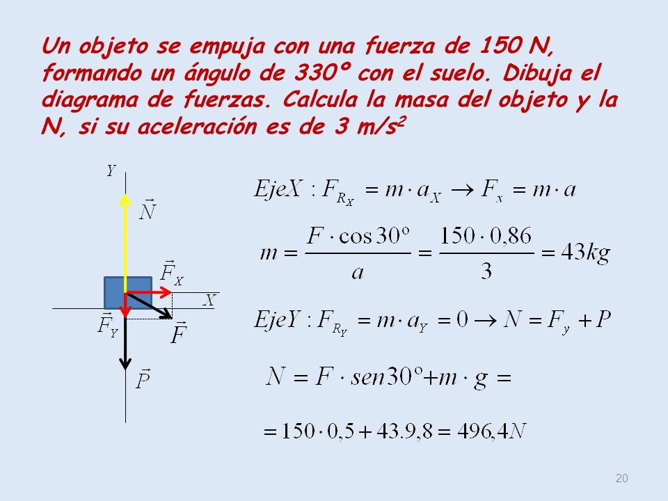 Un objeto se empuja con una fuerza de 150 N, formando un ángulo de 330º con el suelo.