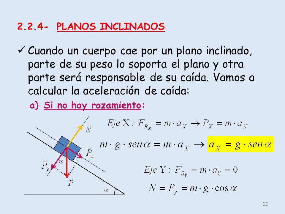 2.2.4- PLANOS INCLINADOS