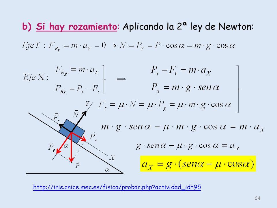 Si hay rozamiento: Aplicando la 2ª ley de Newton: