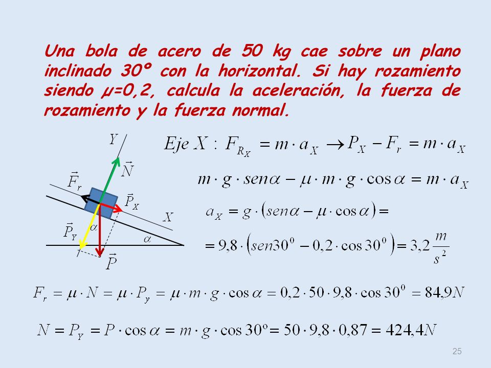 Una bola de acero de 50 kg cae sobre un plano inclinado 30º con la horizontal. Si hay rozamiento siendo µ=0,2, calcula la aceleración, la fuerza de rozamiento y la fuerza normal.