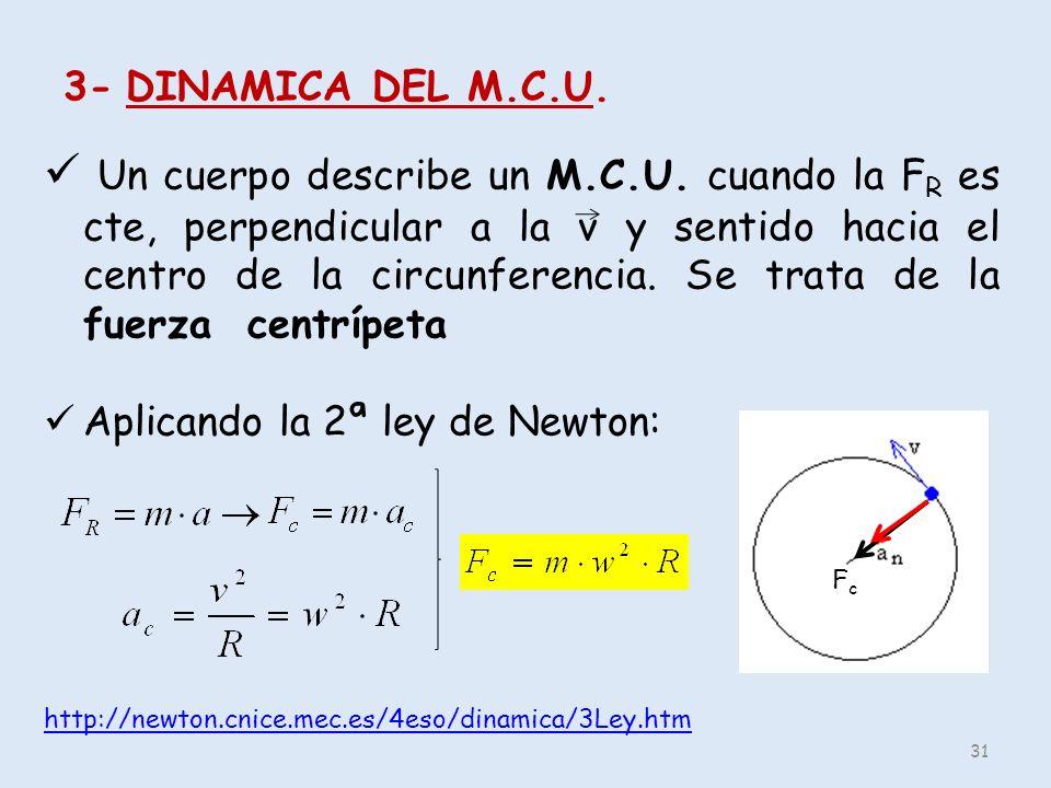 3- DINAMICA DEL M.C.U.