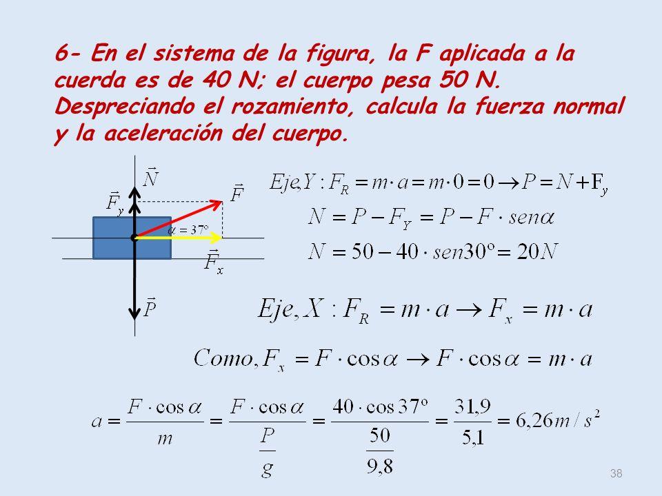 6- En el sistema de la figura, la F aplicada a la cuerda es de 40 N; el cuerpo pesa 50 N.