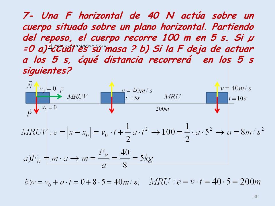 7- Una F horizontal de 40 N actúa sobre un cuerpo situado sobre un plano horizontal.