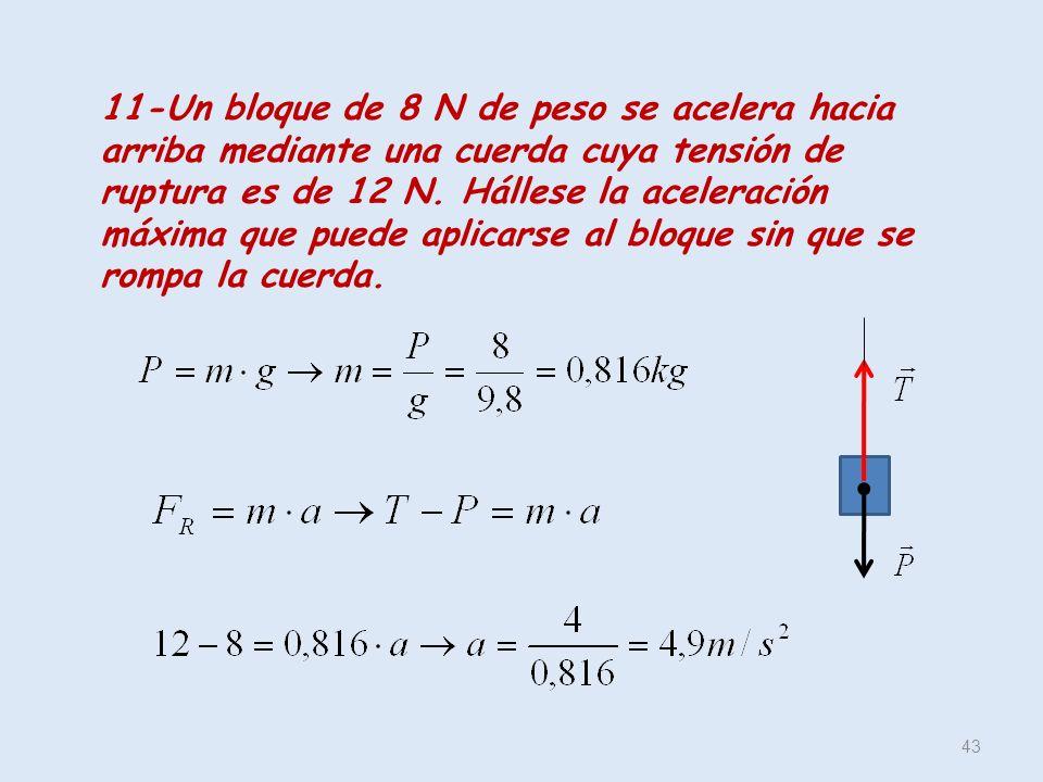 11-Un bloque de 8 N de peso se acelera hacia arriba mediante una cuerda cuya tensión de ruptura es de 12 N.