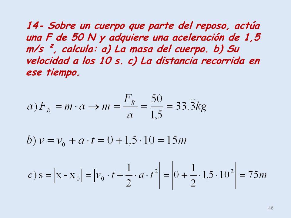14- Sobre un cuerpo que parte del reposo, actúa una F de 50 N y adquiere una aceleración de 1,5 m/s ², calcula: a) La masa del cuerpo.