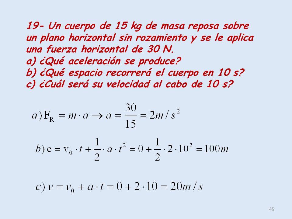 19- Un cuerpo de 15 kg de masa reposa sobre un plano horizontal sin rozamiento y se le aplica una fuerza horizontal de 30 N.