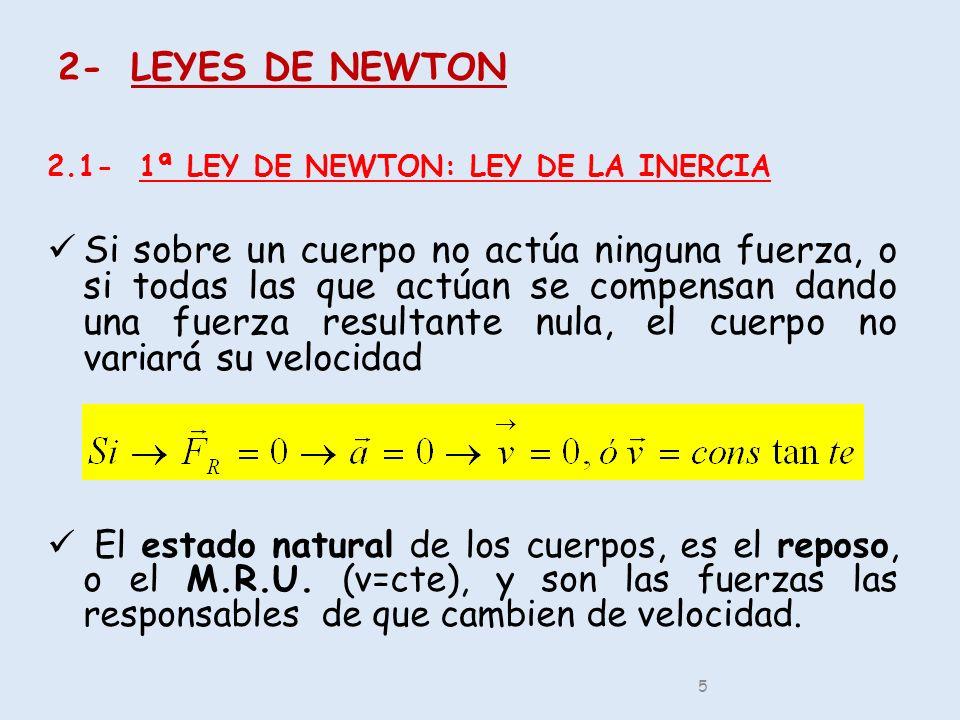 2- LEYES DE NEWTON 2.1- 1ª LEY DE NEWTON: LEY DE LA INERCIA.