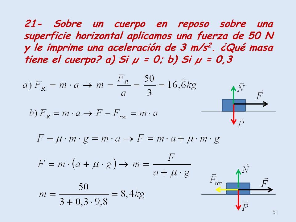 21- Sobre un cuerpo en reposo sobre una superficie horizontal aplicamos una fuerza de 50 N y le imprime una aceleración de 3 m/s2.