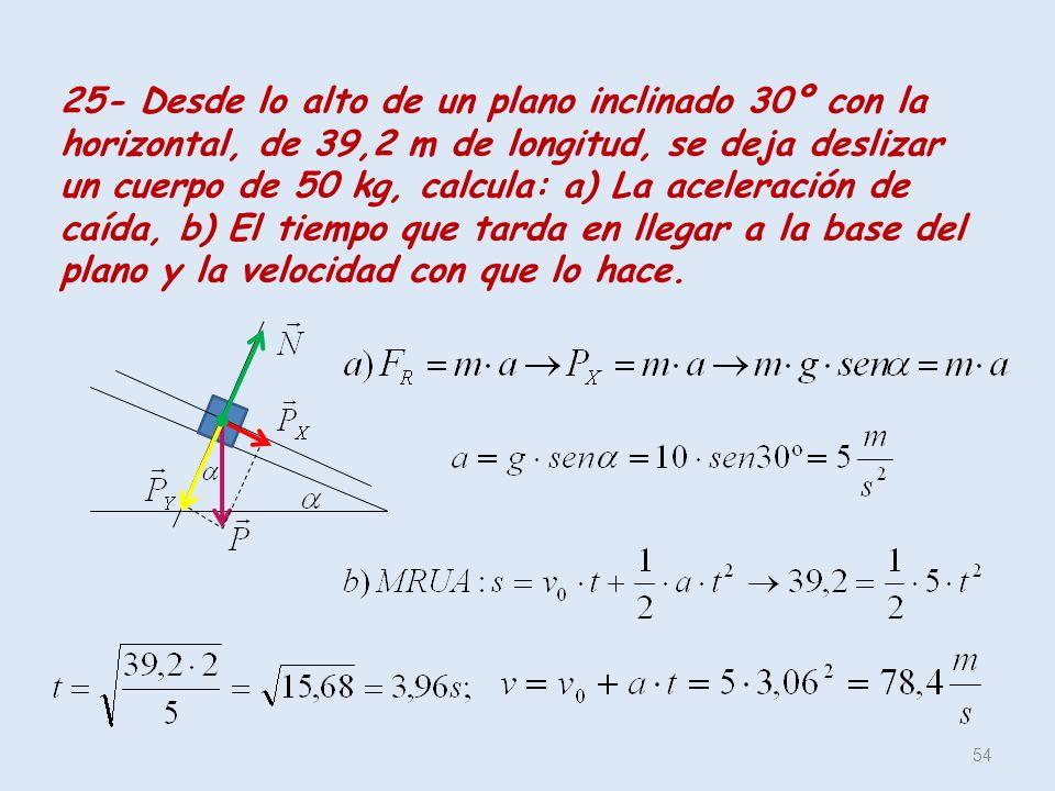 25- Desde lo alto de un plano inclinado 30º con la horizontal, de 39,2 m de longitud, se deja deslizar un cuerpo de 50 kg, calcula: a) La aceleración de caída, b) El tiempo que tarda en llegar a la base del plano y la velocidad con que lo hace.