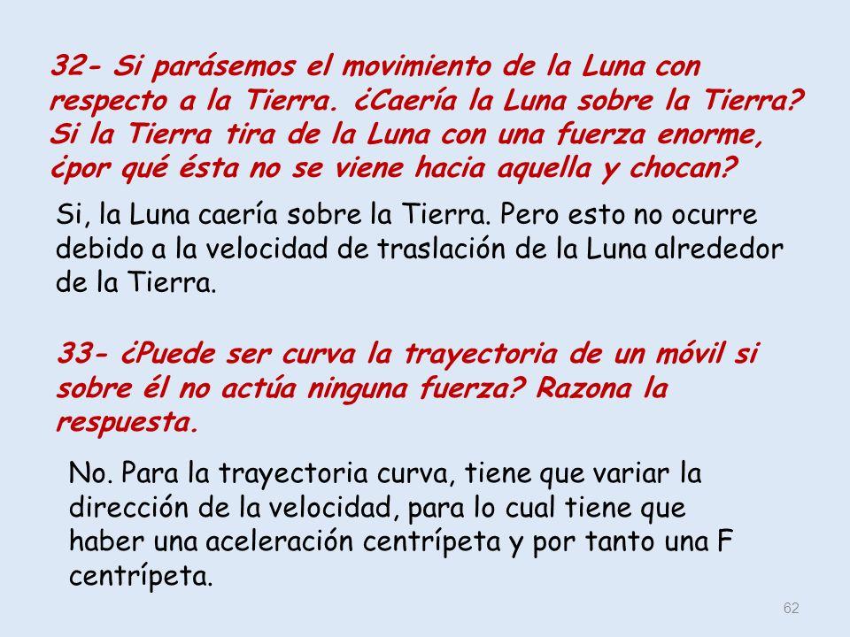 32- Si parásemos el movimiento de la Luna con respecto a la Tierra