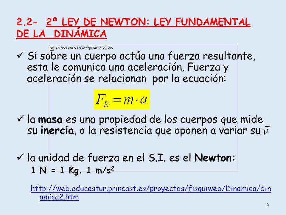 2.2- 2ª LEY DE NEWTON: LEY FUNDAMENTAL DE LA DINÁMICA