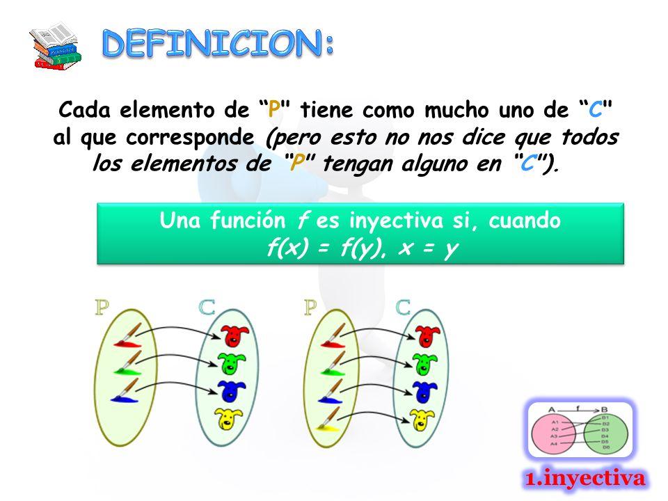 Una función f es inyectiva si, cuando