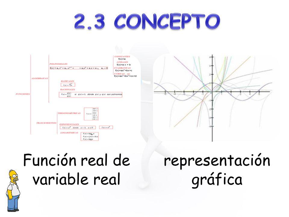 2.3 CONCEPTO Función real de variable real representación gráfica