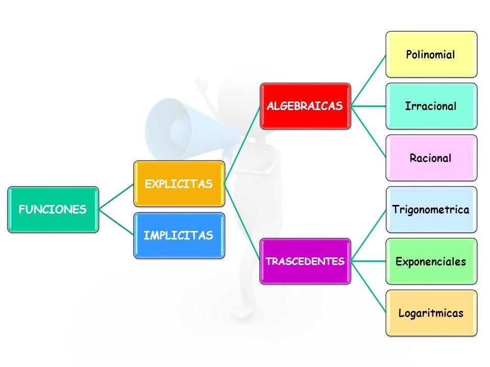 FUNCIONES EXPLICITAS ALGEBRAICAS Polinomial Irracional Racional
