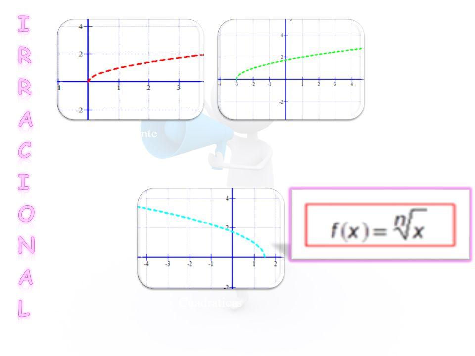 I R A C O N l Constante Lineal Cuadraticas
