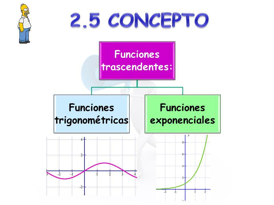 2.5 CONCEPTO Funciones trascendentes: Funciones trigonométricas