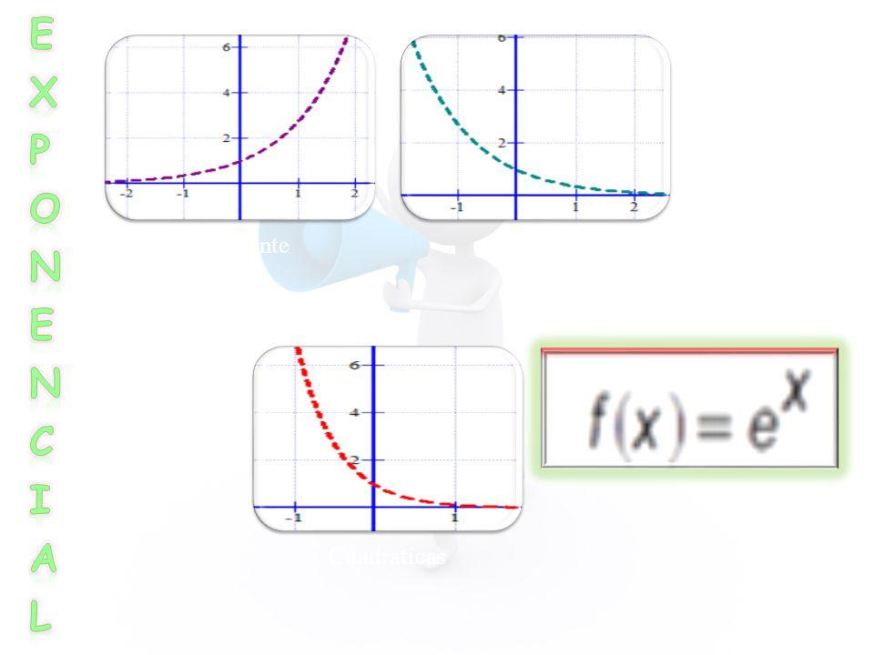 E X P O N C I A l Constante Lineal Cuadraticas
