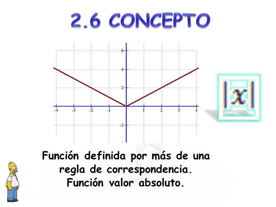 2.6 CONCEPTO Función definida por más de una regla de correspondencia. Función valor absoluto.