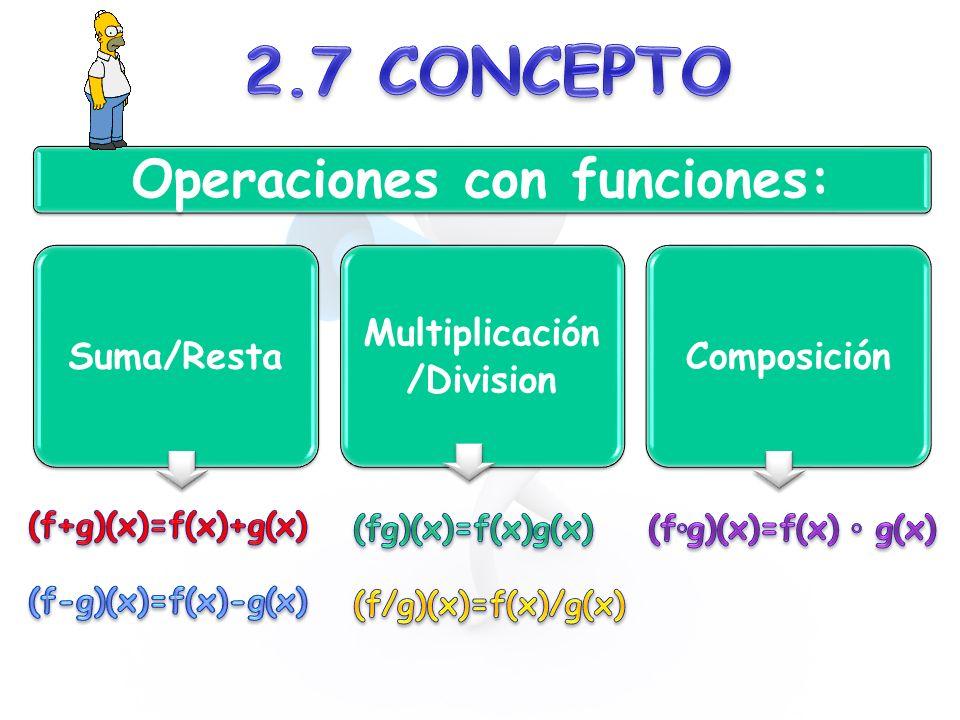 Operaciones con funciones: Multiplicación/Division