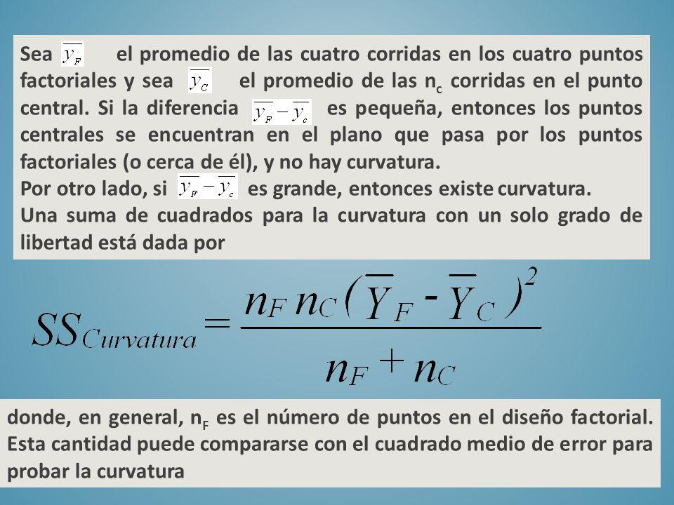 Sea el promedio de las cuatro corridas en los cuatro puntos factoriales y sea el promedio de las nc corridas en el punto central. Si la diferencia es pequeña, entonces los puntos centrales se encuentran en el plano que pasa por los puntos factoriales (o cerca de él), y no hay curvatura.