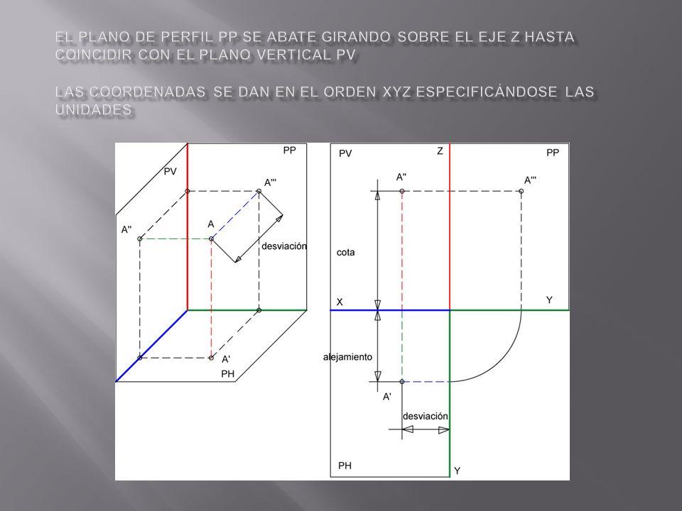 El plano de perfil PP se abate girando sobre el eje Z hasta coincidir con el plano vertical PV Las coordenadas se dan en el orden XYZ especificándose las unidades