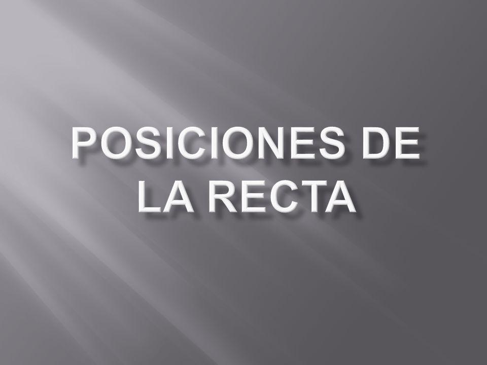 POSICIONES DE LA RECTA
