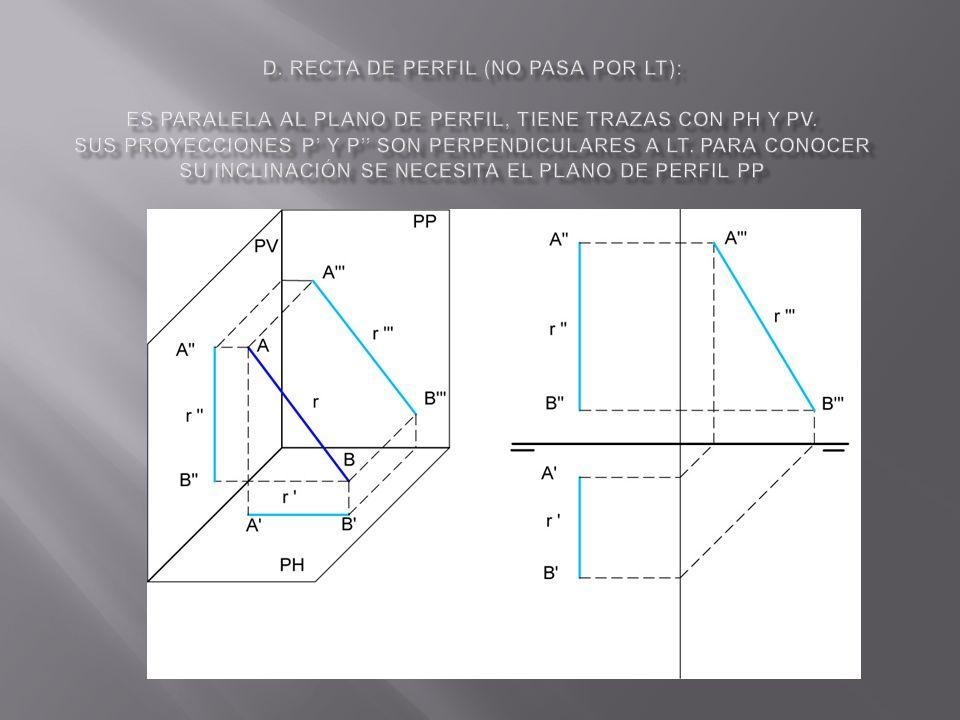 d. Recta de perfil (no pasa por LT): Es paralela al plano de perfil, tiene trazas con PH y PV.