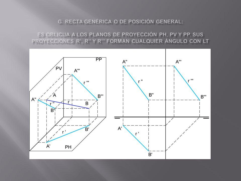 g. Recta genérica o de posición general: Es oblicua a los planos de proyección PH, PV y PP.