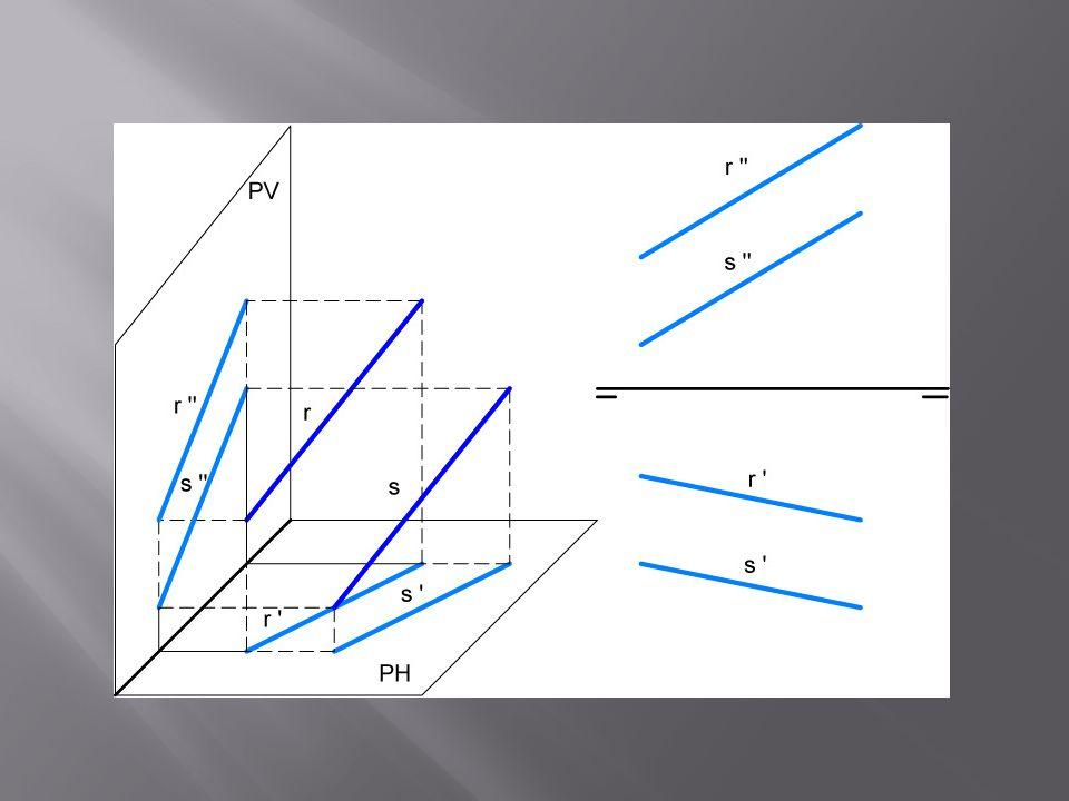 d. Dos rectas paralelas