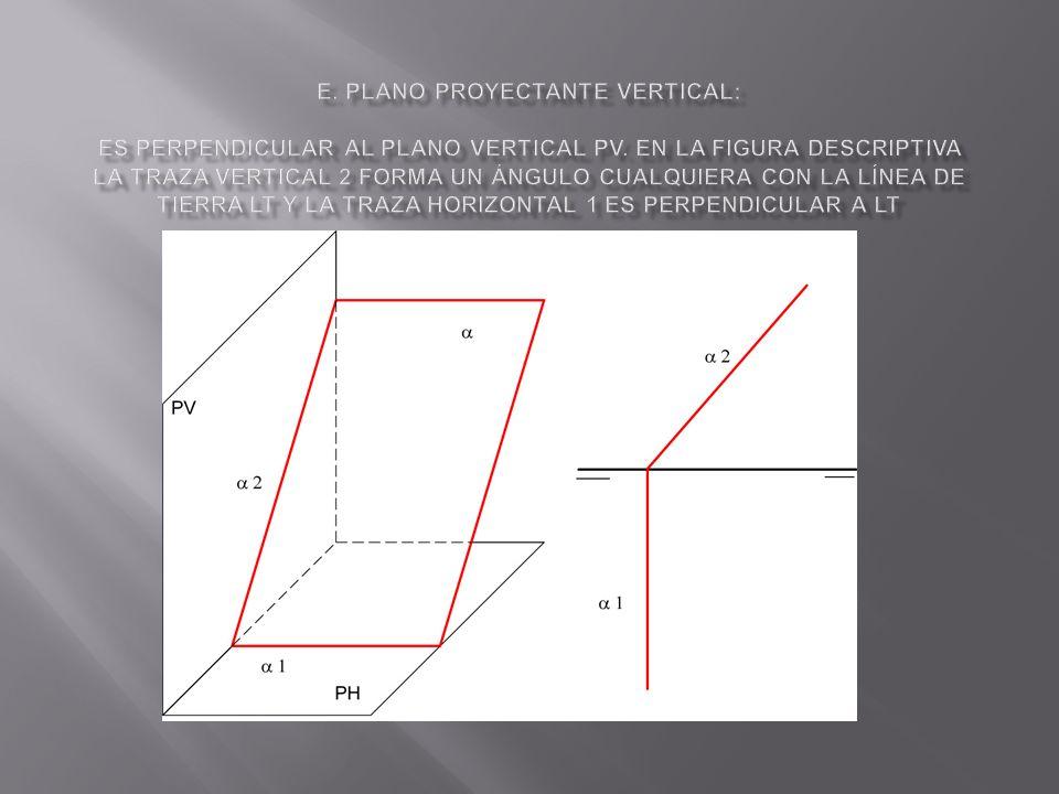 e. Plano proyectante vertical: Es perpendicular al plano vertical PV