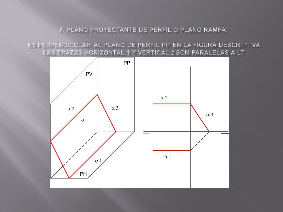 f. Plano proyectante de perfil o plano rampa: Es perpendicular al plano de perfil PP.