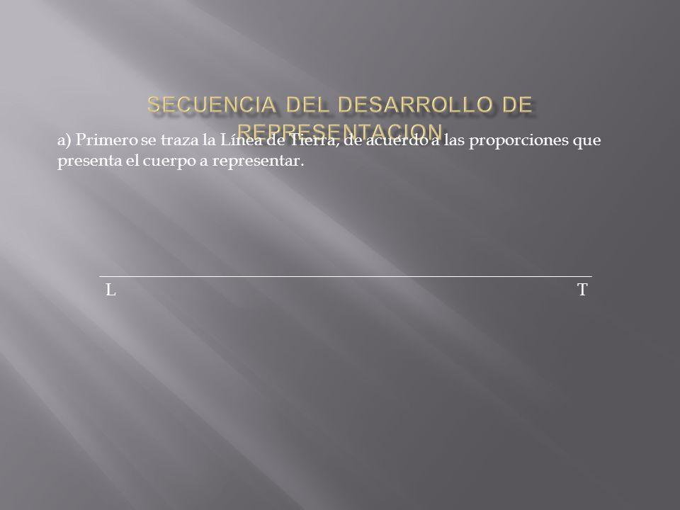 SECUENCIA DEL DESARROLLO DE REPRESENTACION