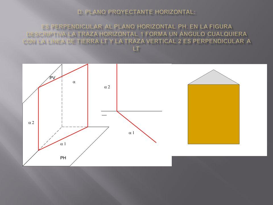 d. Plano proyectante horizontal: Es perpendicular al plano horizontal PH.
