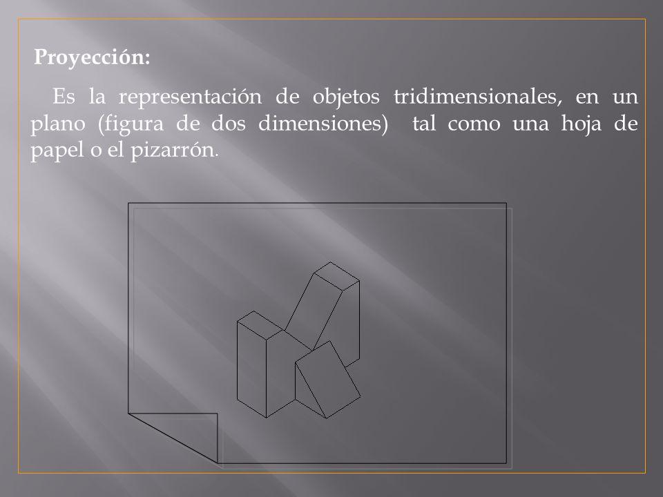 Proyección: Es la representación de objetos tridimensionales, en un plano (figura de dos dimensiones) tal como una hoja de papel o el pizarrón.