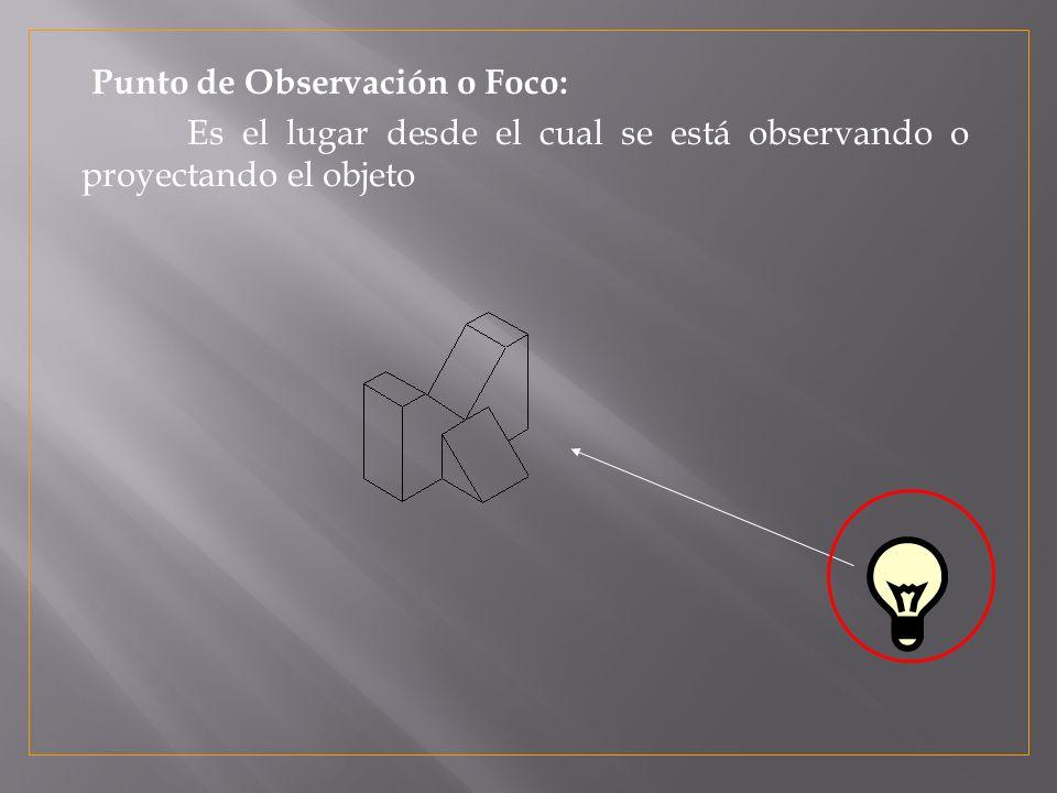 Es el lugar desde el cual se está observando o proyectando el objeto