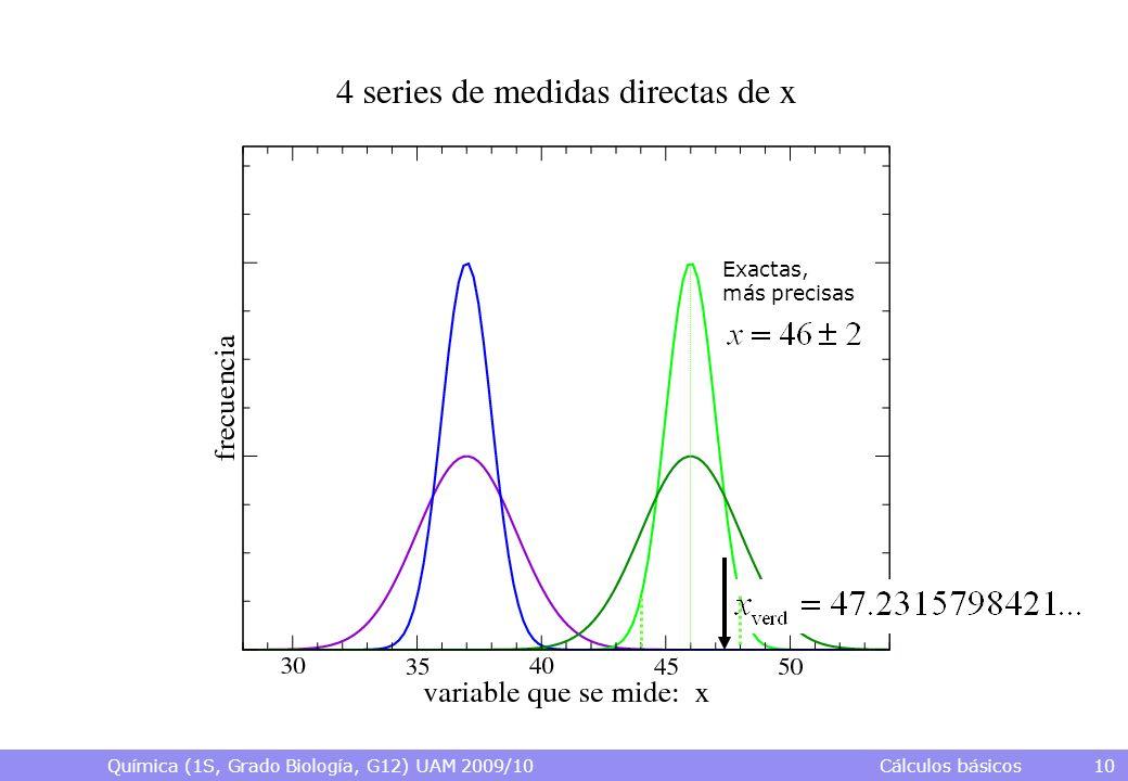 Química (1S, Grado Biología, G12) UAM 2009/10 Cálculos básicos
