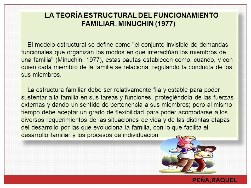 LA TEORÍA ESTRUCTURAL DEL FUNCIONAMIENTO FAMILIAR. MINUCHIN (1977)