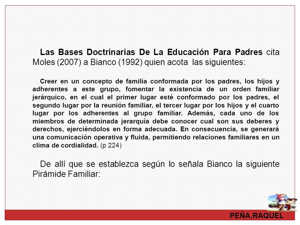 Las Bases Doctrinarias De La Educación Para Padres cita Moles (2007) a Bianco (1992) quien acota las siguientes: