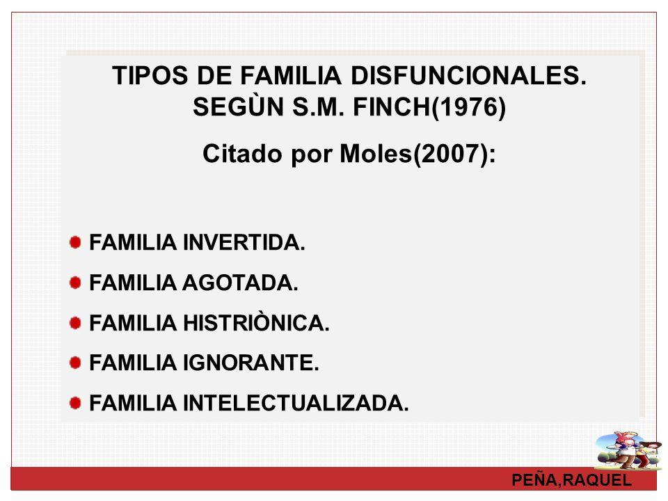 TIPOS DE FAMILIA DISFUNCIONALES. SEGÙN S.M. FINCH(1976)