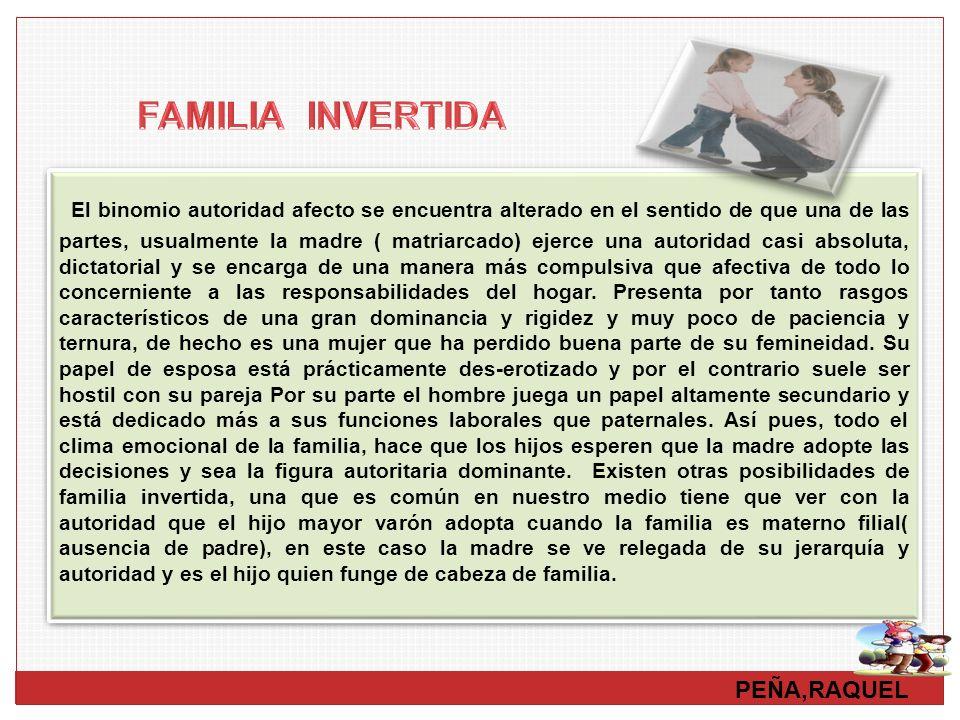 FAMILIA INVERTIDA