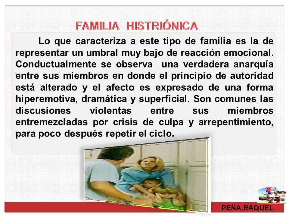 FAMILIA HISTRIÓNICA