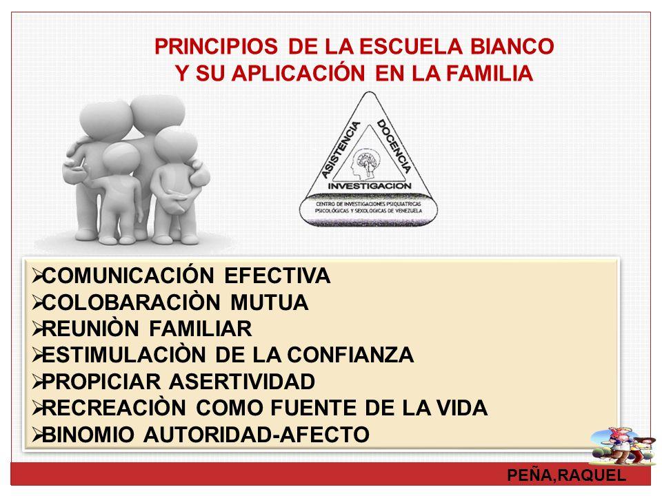 PRINCIPIOS DE LA ESCUELA BIANCO Y SU APLICACIÓN EN LA FAMILIA