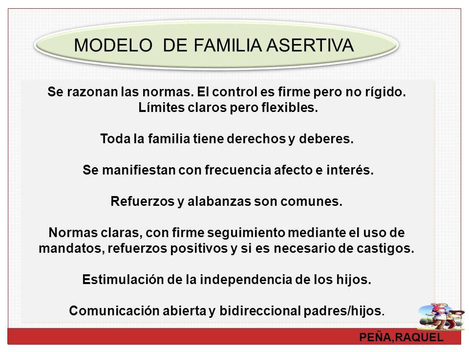 MODELO DE FAMILIA ASERTIVA